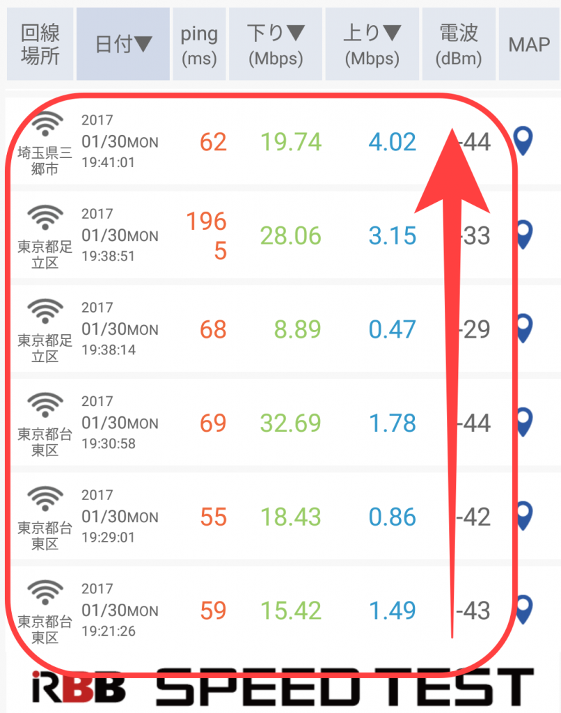 WiMAX計測 RBB TODAY SPEED TEST